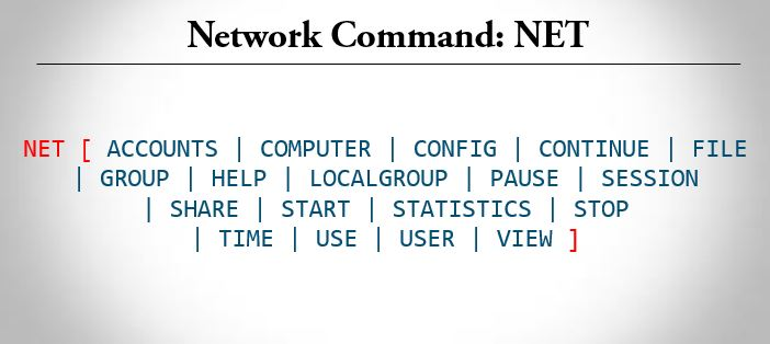 Batch file Network Commands (NET Commands) | Trytoprogram