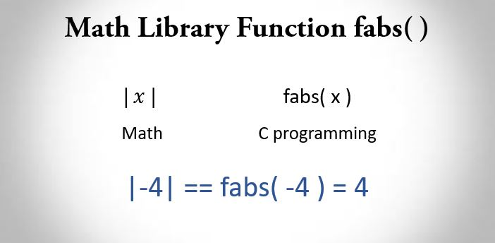 C math library function fabs()