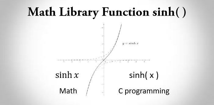 C math library function sinh()