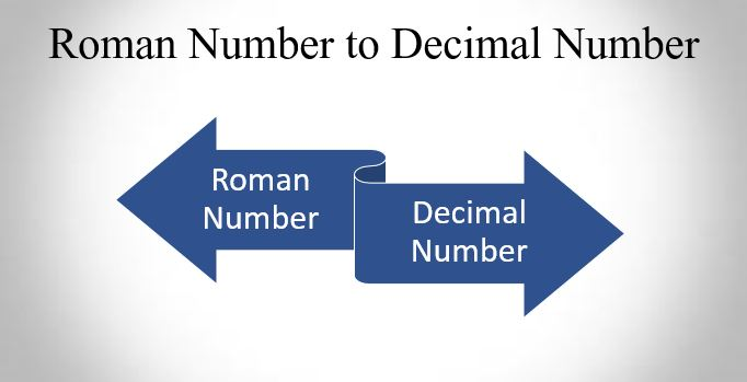 c program to convert roman number into decimal number