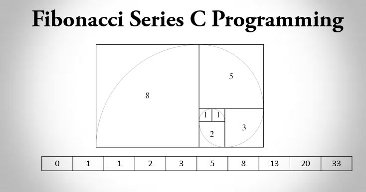 C program to display Fibonacci series