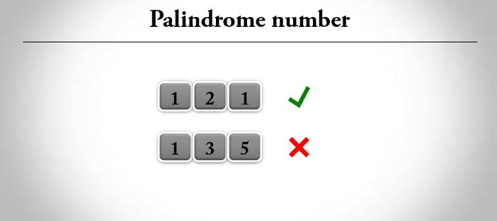 C++ program to check palindrome number