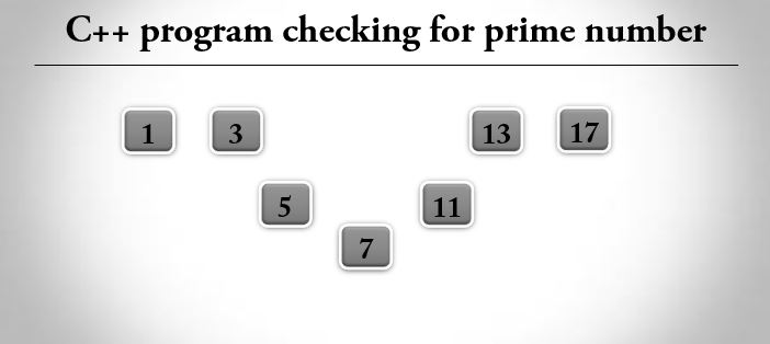 C++ program to check prime number