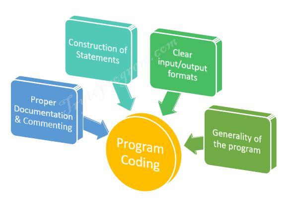 انجام پروژه های دانشجویی برنامه نویسی c++ جاوا مشهد تحت وب کامپیوتر اندروید داده کاوی شیمی