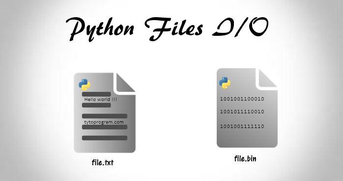 Python Files I/O (File Handling In Python) - Trytoprogram