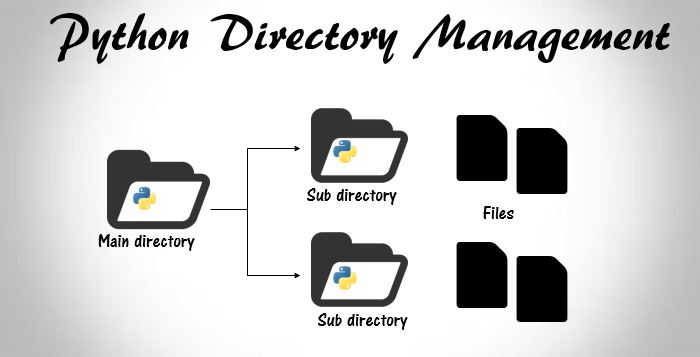 python directory management