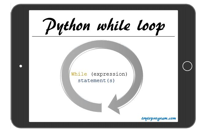 Python While Loop (Tutorial With Examples) - Trytoprogram