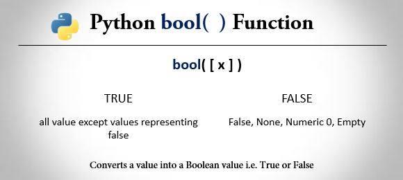 Python bool() function