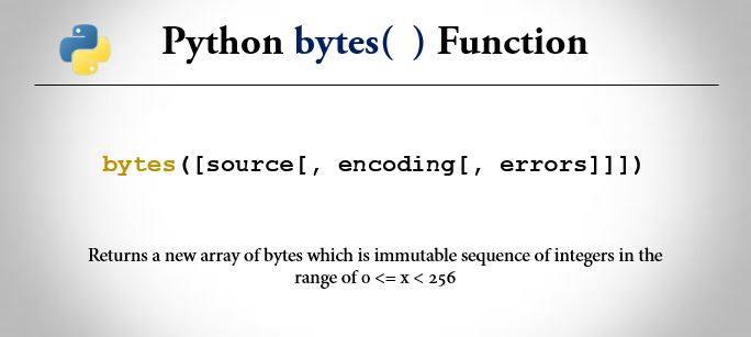 python bytes() function