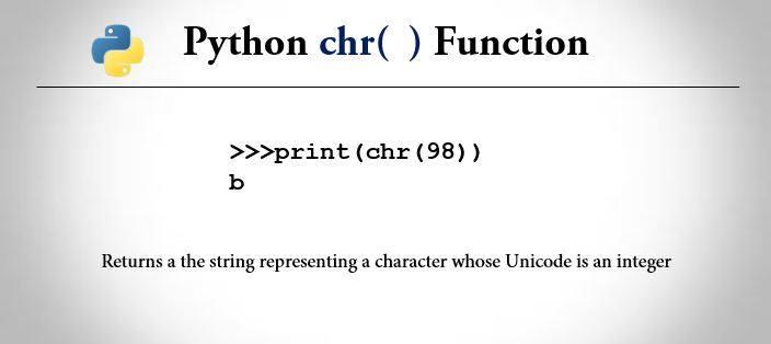 python chr() function