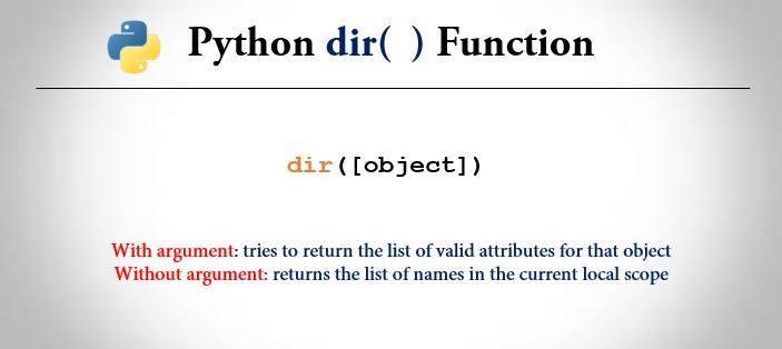 python dir() function