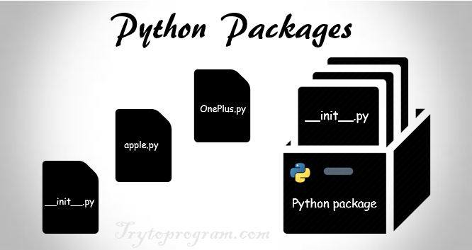 Python Packages (Learn How To Create And Import Python Packages)