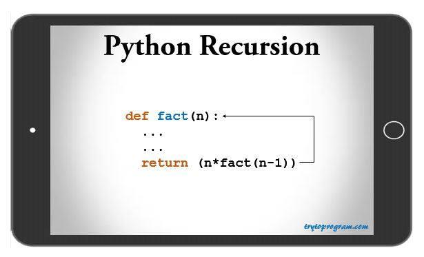 Python Recursive Function (Recursion) - Trytoprogram